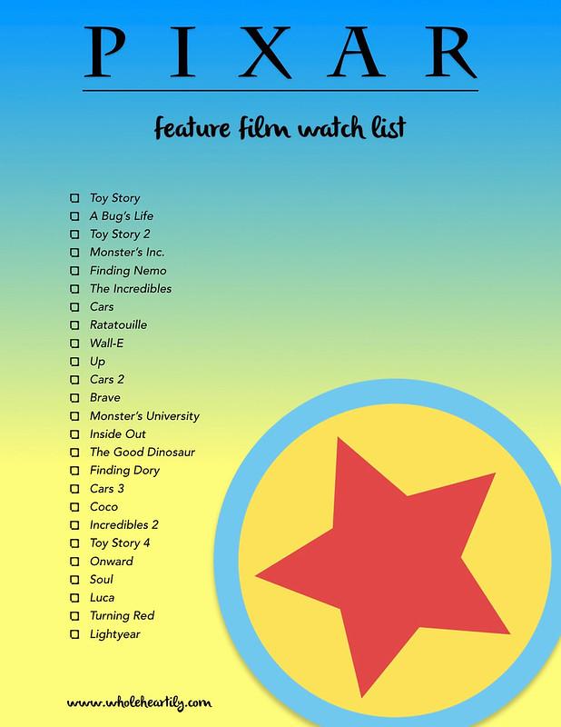 Pixar Watch List