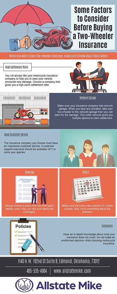 Some Factors to Consider Before Buying a Two Wheeler Insurance (Infographic)