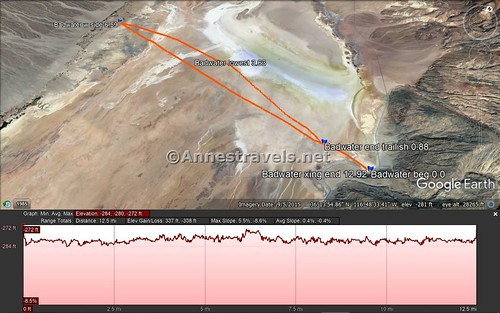 Visual trail map and elevation profile for my trek to the Lowest Point in North America and crossing Death Valley, California
