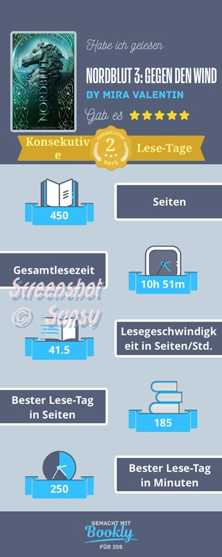 210624 Nordblut3a