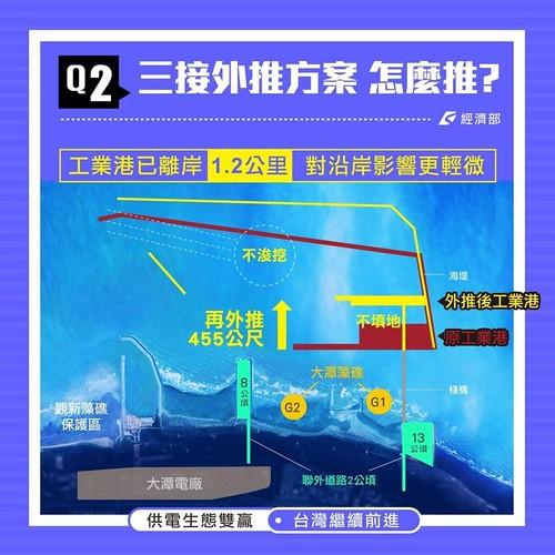 圖08.三接外推方案圖片7-來源:記者