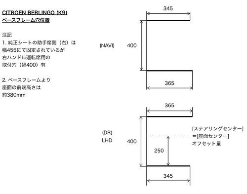BERLINGO K9 ベースフレーム穴位置