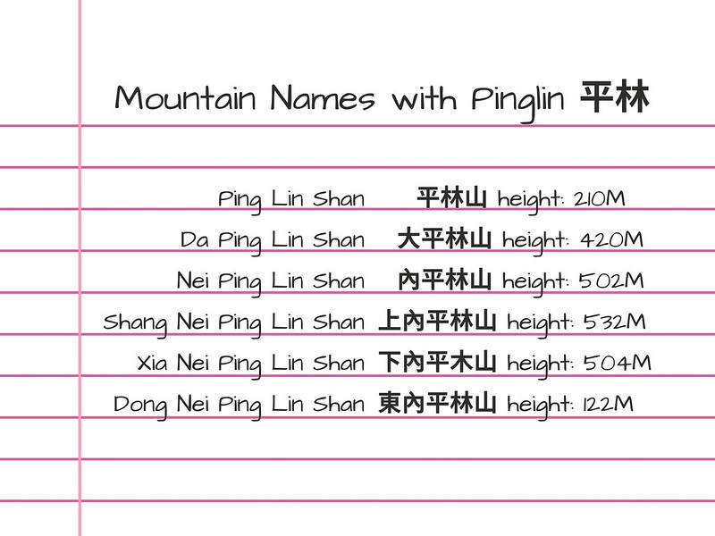 Names-with-Pinglin