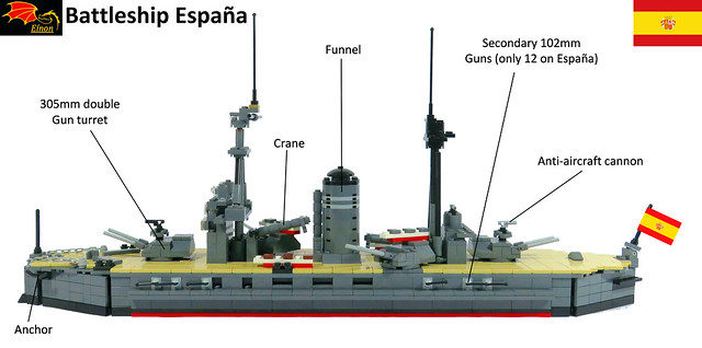 Battleship España side view