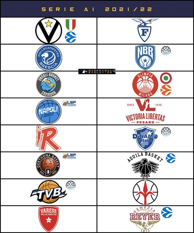 Serie A 2021 copia