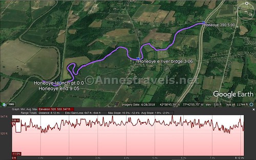 Visual trail map and elevation profile for my paddle up Honeoye Creek, New York