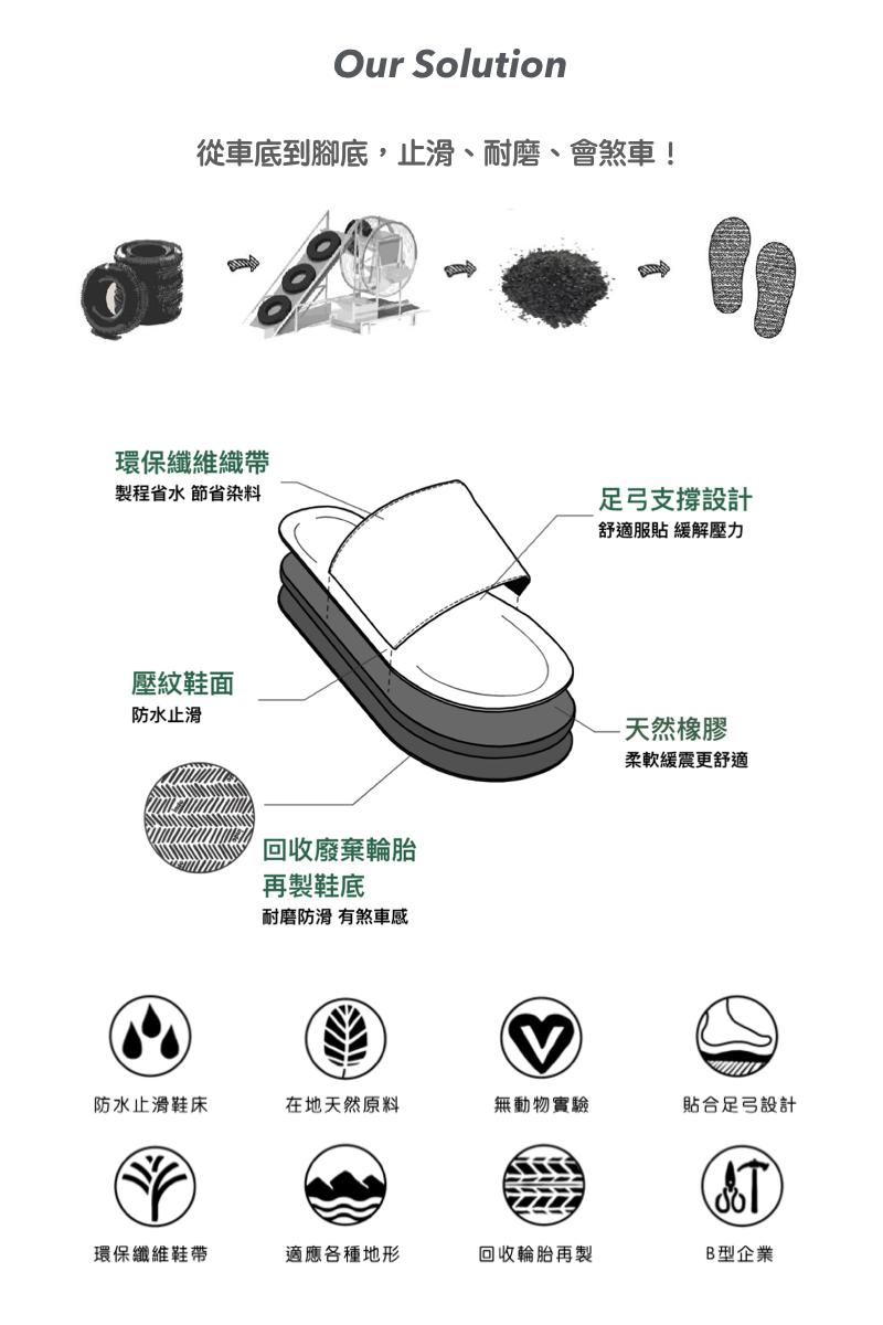 產品網頁說明圖 w800xh1200_02_產品特色_SLIDE