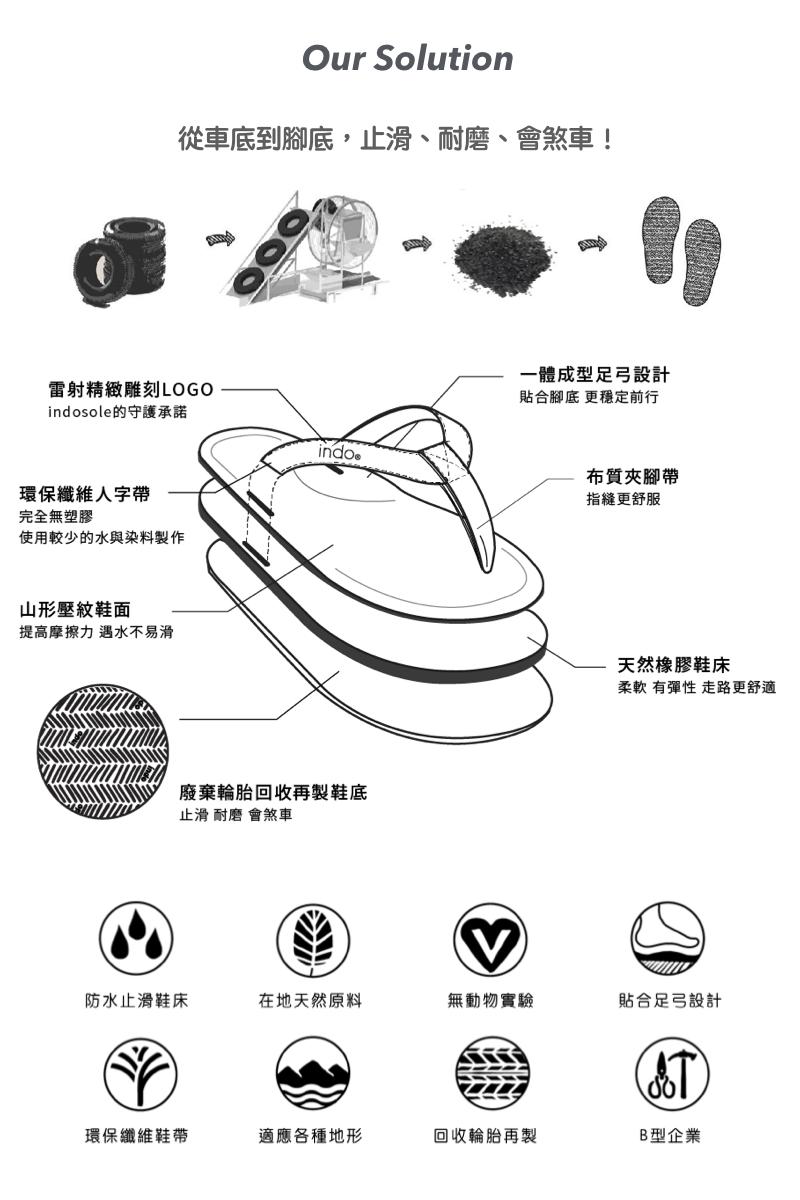 產品網頁說明圖 w800xh1200_02_產品特色_人字拖