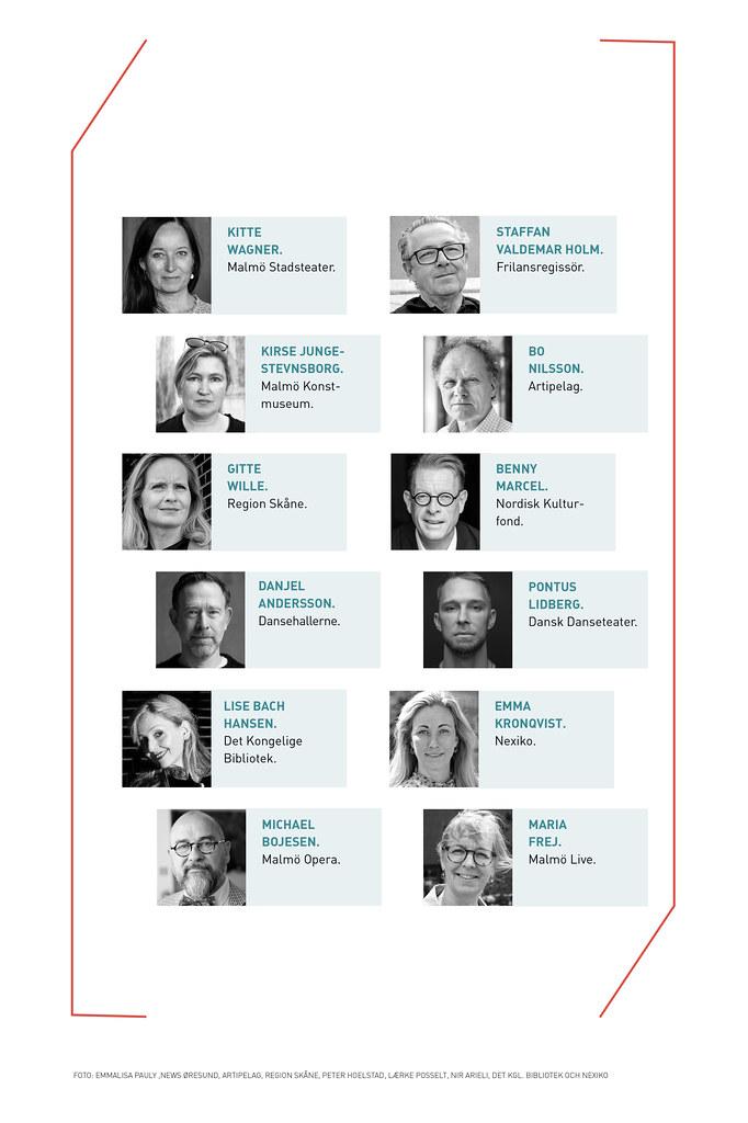 20210702 Intervjupersoner analys dansk-svenskt kultursamarbete