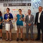 MSR mládeže Stará Ľubovňa 2021 vyhodnotenie