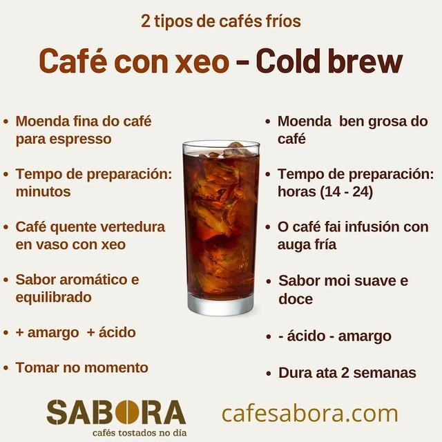 2 cafés fríos