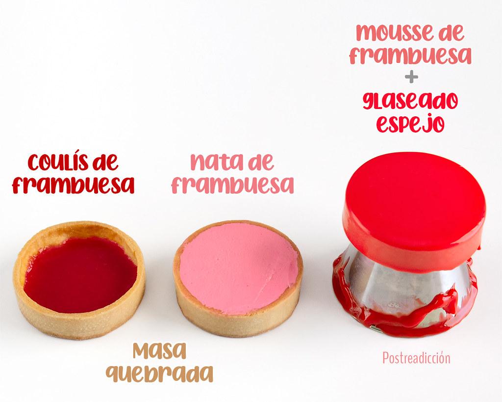 receta tartaletas frambuesa