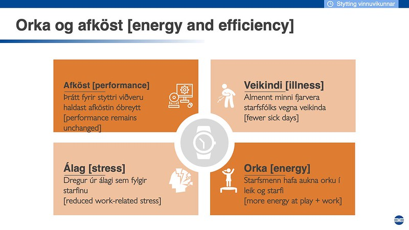 Energy and efficiency