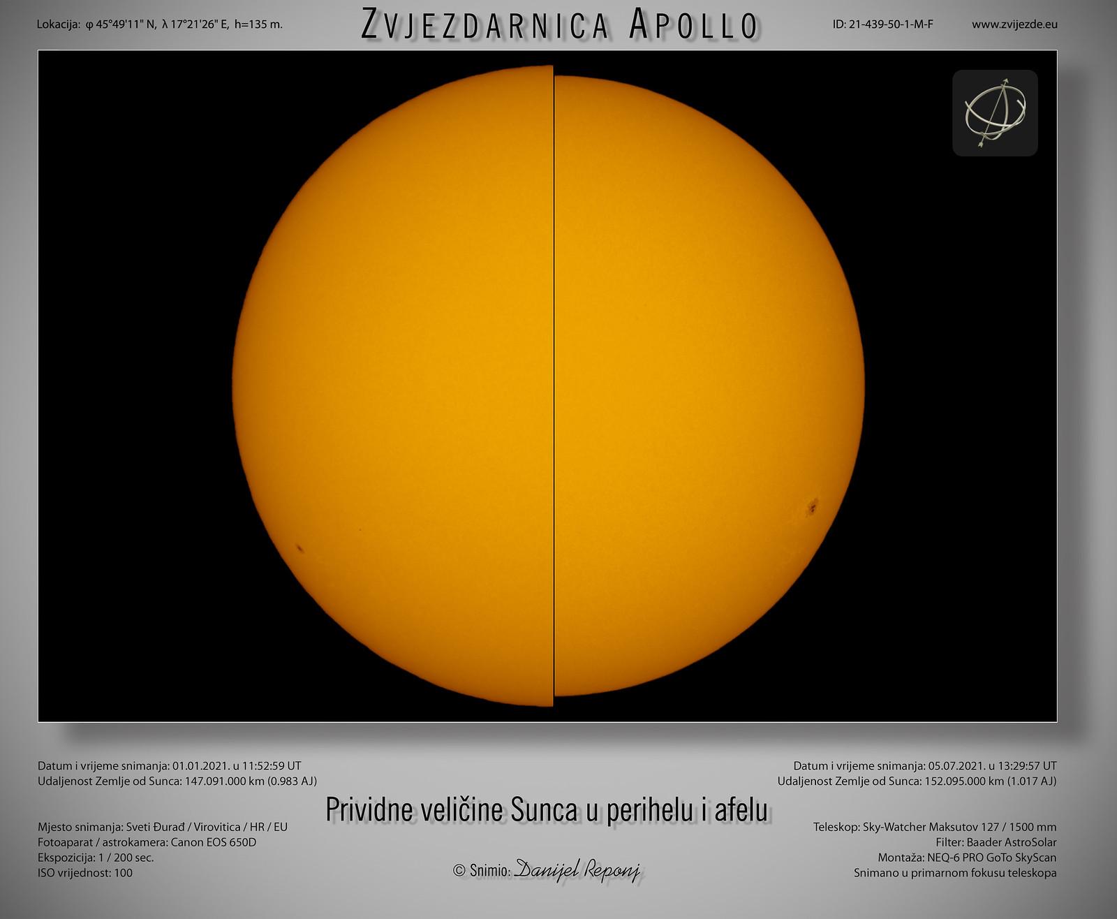 Prividne veličine Sunca u perihelu i afelu, 5.7.2021.