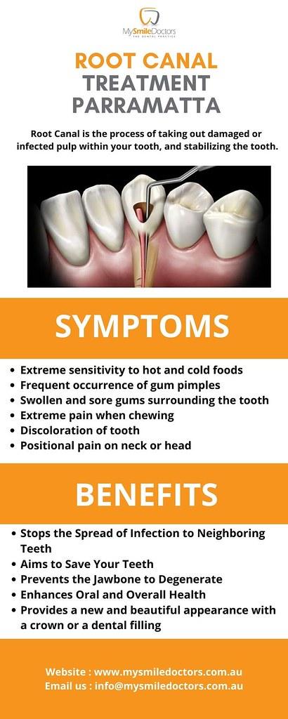 Dentist Parramatta NSW |Emergency Dental Clinic Parramatta | My Smile Doctors