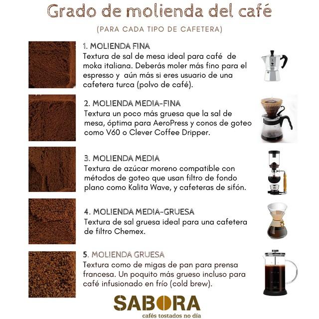 Molienda del café para cada tipo de cafetera.