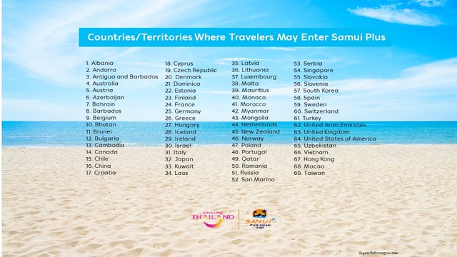 Countries-and-territories-where-travellers-may-enter-Samui-Plus-12072021