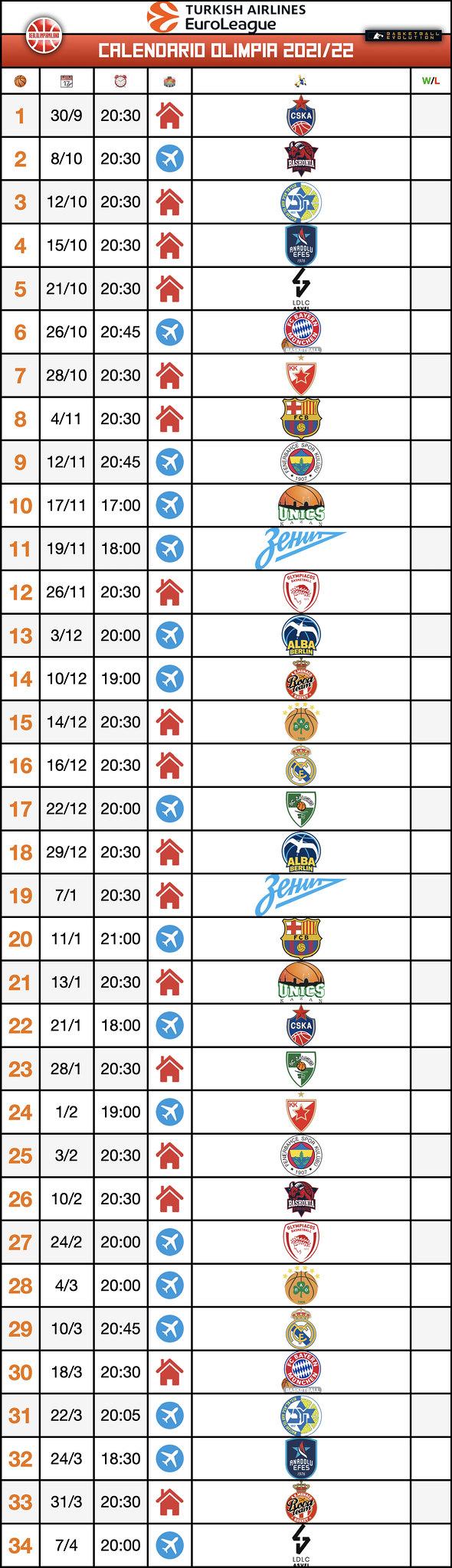 Olimpia-Calendario-Eurolega