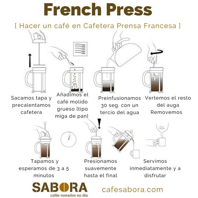 French Press cómo hacer café.