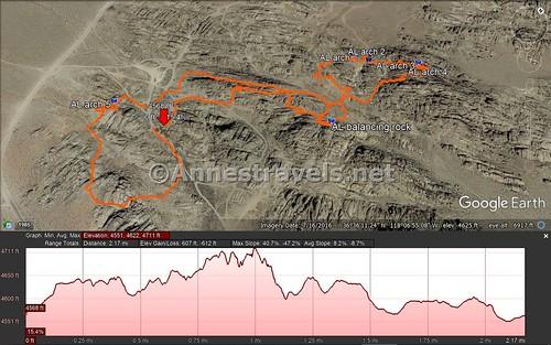 Visual trail map and elevation profile for my ramble through the Alabama Hills Natonal Scenic Area, California
