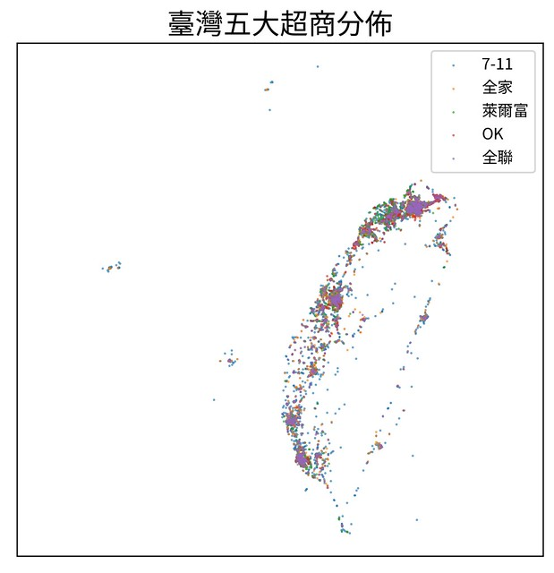臺灣五大超商分佈