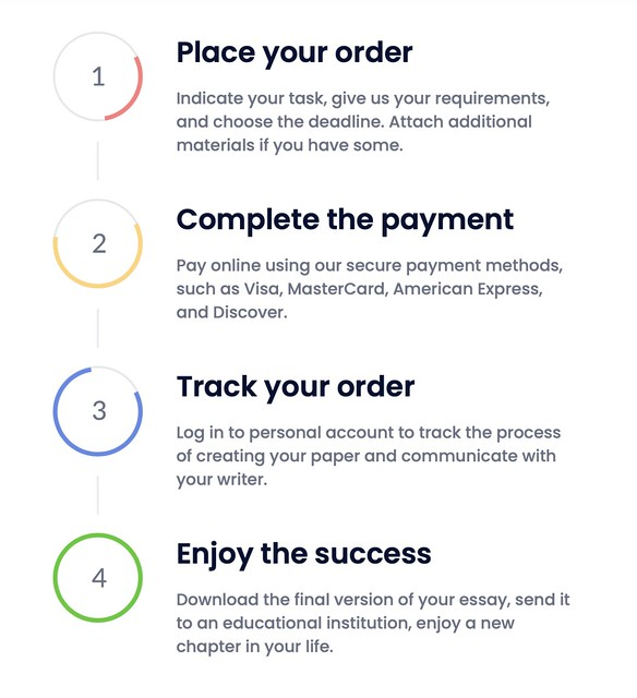 EssayOneDay ordering pros-cons-table__mobile-th-pros