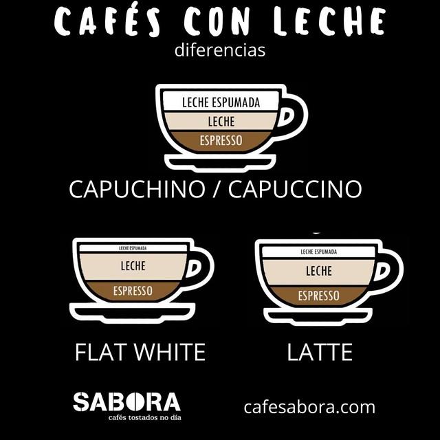 capuchino, flat-white y latte