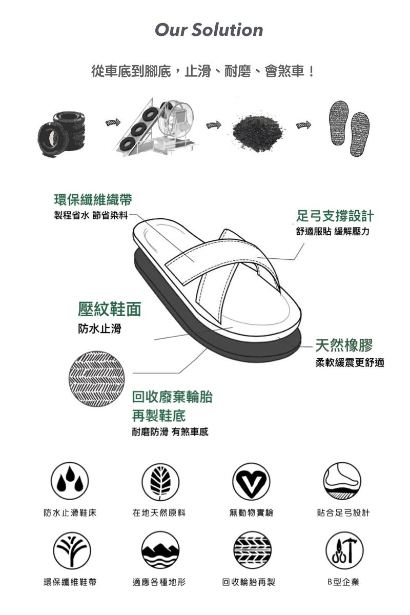indo-crs-產品網頁說明圖 w800xh1200.001