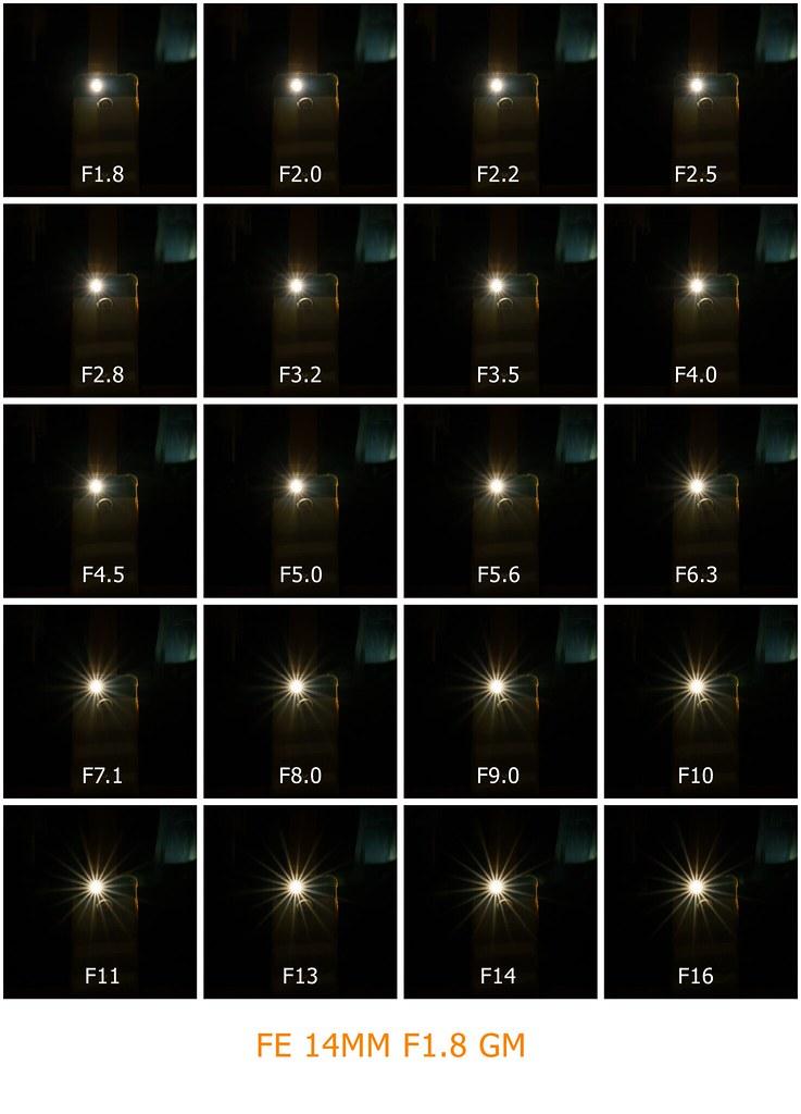 Sun star from Sony FE 14mm f/1.8 GM
