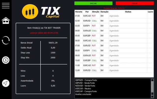 Tix Bot Trader Funciona? O Tix Capital é Confiavel? Com Desconto!