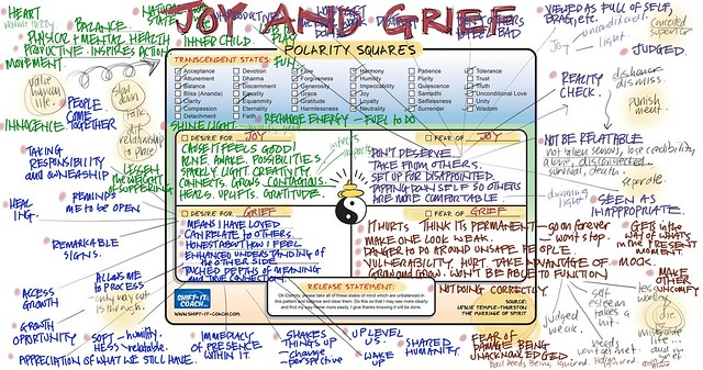 [VISUAL COACHING] 36A: We Ride Waves Of Grief And Joy