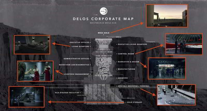 Westworld Mesa Hub Map