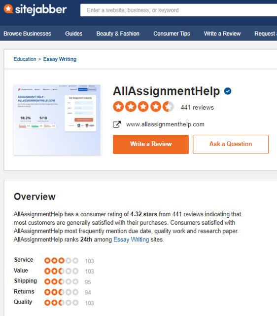 AllAssignmentHelp review on Sitejabber