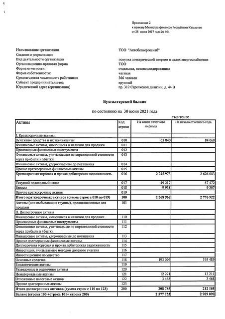 Фин.отчетность