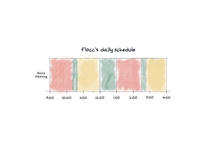 Flocc_Daily_Schedule-water