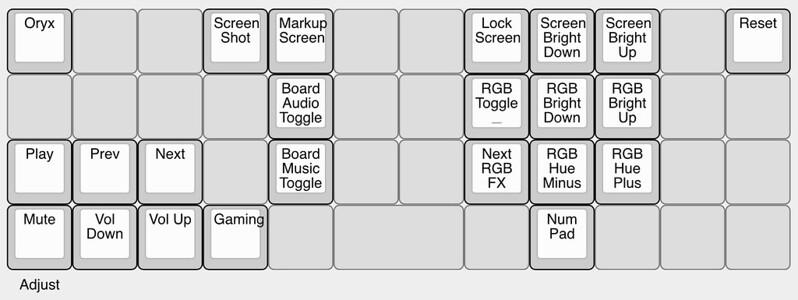 Adjust layer schematic