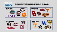 Proposal for SEC Expansion
