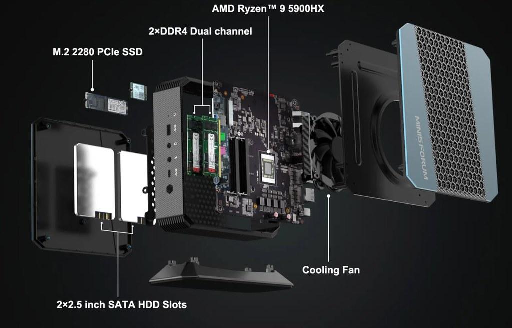 Minisforum HX90