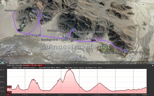 Visual map and elevation profile for my hike to Saratoga Springs and the Saratoga Mines, Death Valley National Park, California