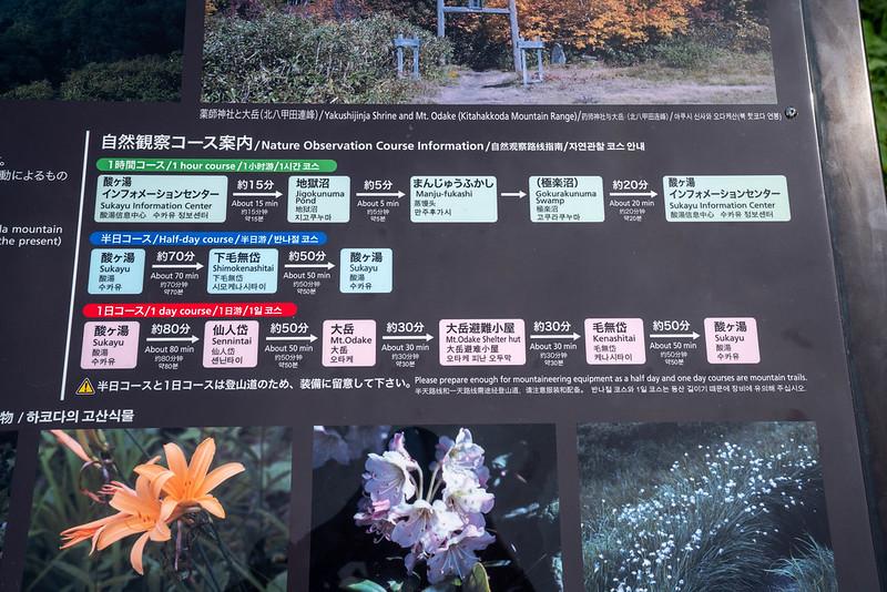 八甲田山の登山コース