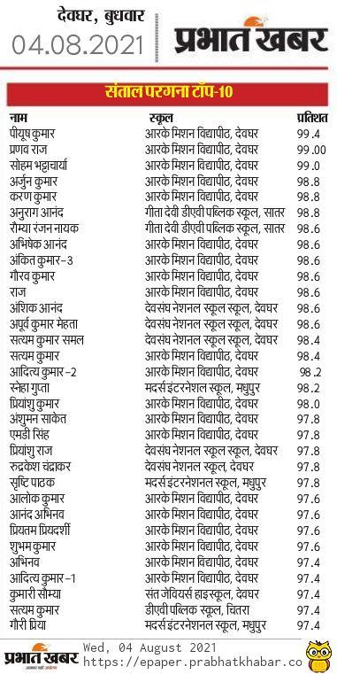 1. Prabhat Khabar - AISSE - 04.08.2021 (2)