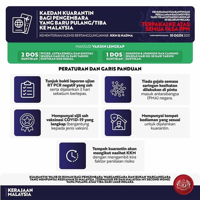 Perdana Menteri Umum Kemudahan Bagi Individu Lengkap 2 Dos Vaksin Covid-19