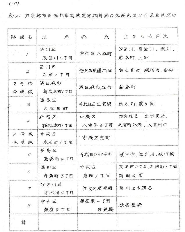 毎日新聞⿊川晋史記者のオリンピックと首都高空中作戦記事 (2)