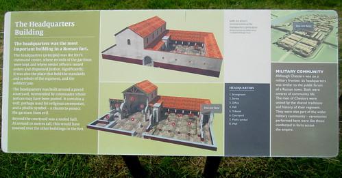 HQ Building info board, Chesters Roman fort