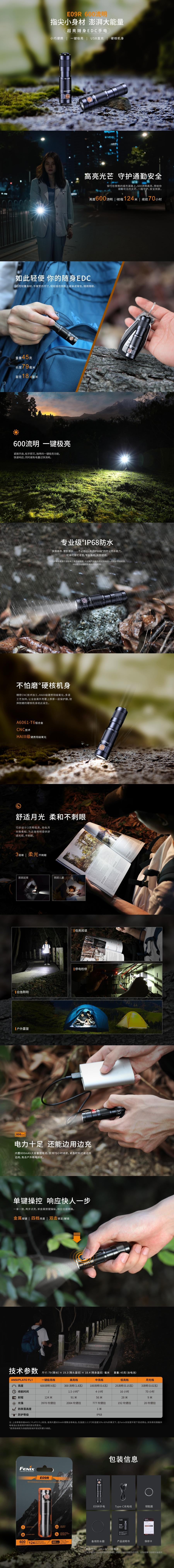 1【錸特光電】FENIX E09R 超亮隨身EDC手電筒 (1)-down