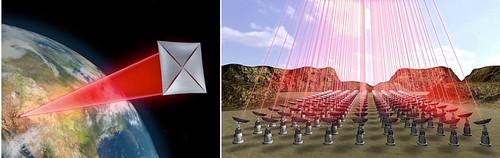 potenza dei laser