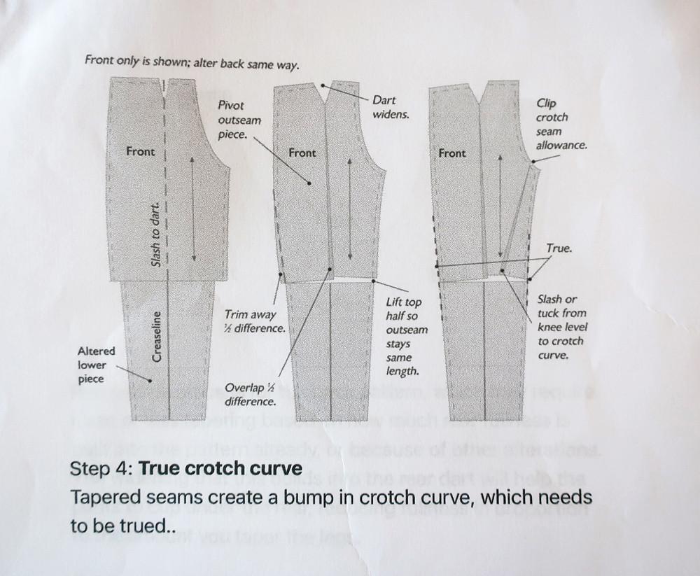 Diagram pants narrowing