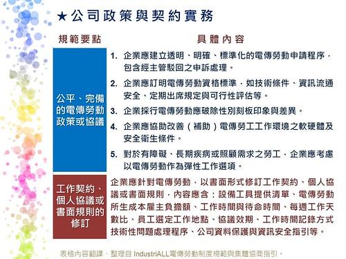 圖3-2.公司政策與契約實務