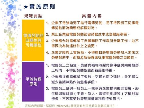 圖3-1.實施原則
