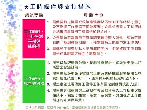 圖3-3.工時條件與支持措施